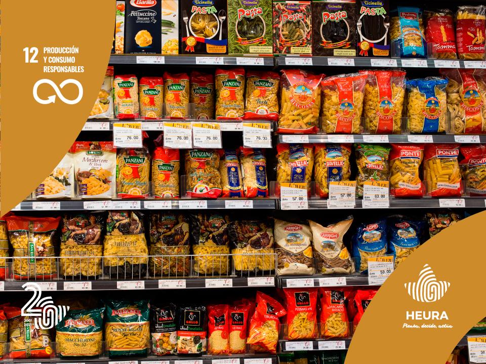 obligaciones medioambientales industria de la alimentacion
